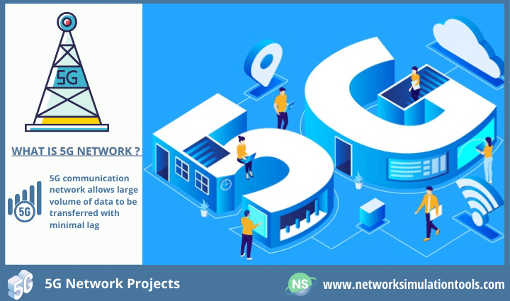 Detailed study of 5G Network Projects