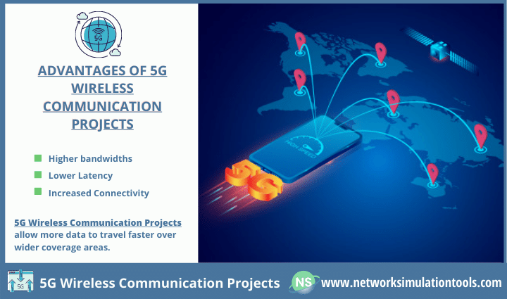 Detailed study of 5g wireless communication projects