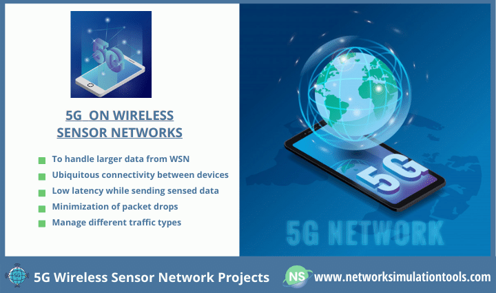 Comprehensive study of 5G Wireless sensor network projects