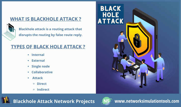 Everything you need to know about blackhole attack network security projects