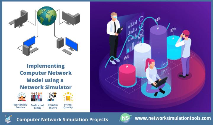 Implementing Computer Network simulation Projects using a Network simulator