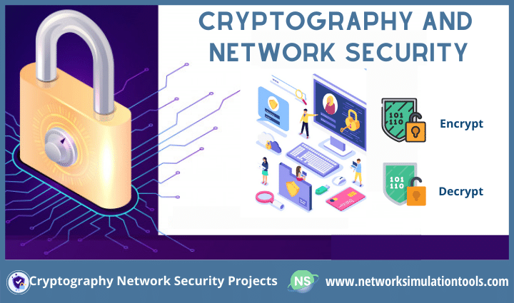 Different techniques used in implementing cryptography network security projects with source code