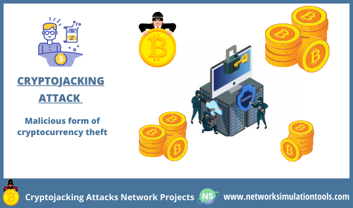 Preventing Cryptojacking attack network projects with source code