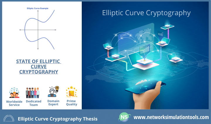 Advantages of implementing elliptic curve cryptography thesis