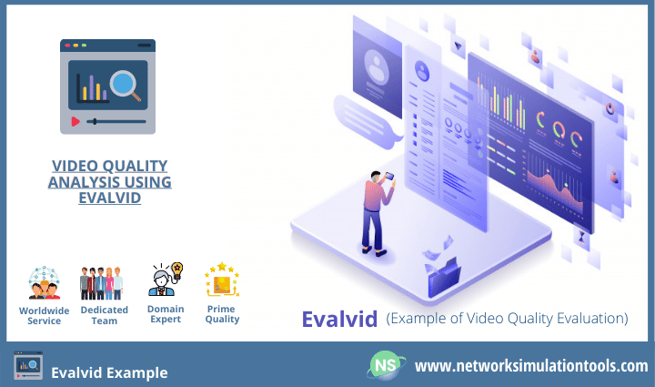 Architecture of Evalvid example for video transmission quality analysis