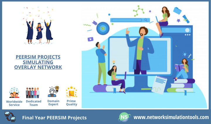 Latest IEEE Final Year Peersim Projects for Students with source code
