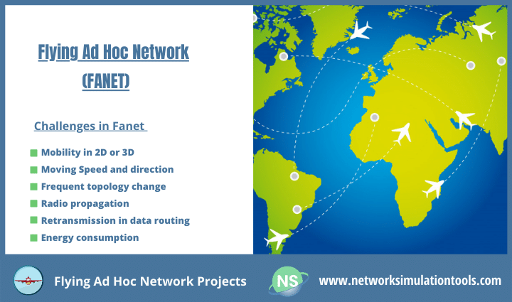 Technological and social implications of flying ad hoc network projects