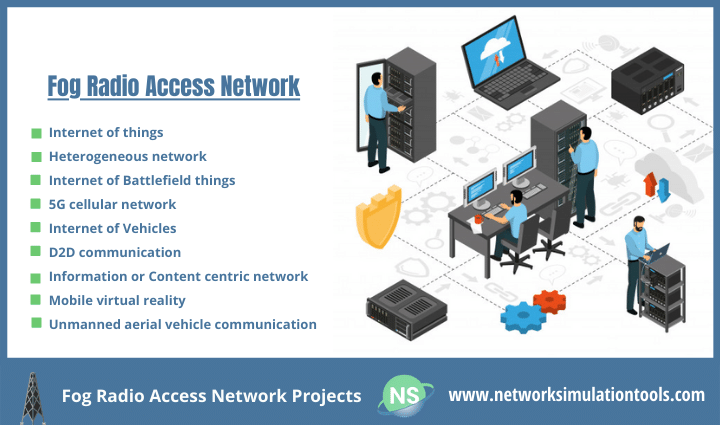 Research Survey of implementing fog radio access network projects