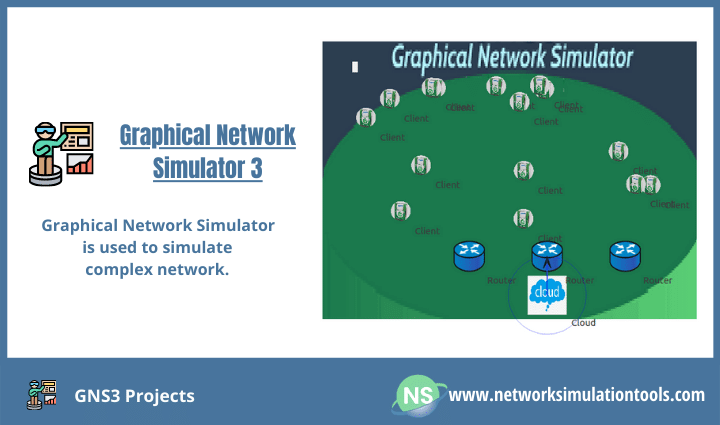 Implementation of complex network using GNS3 Projects