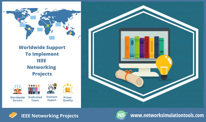 Innovative Interesting IEEE Networking Projects for students