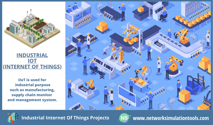 Detailed study of Industrial internet of things projects