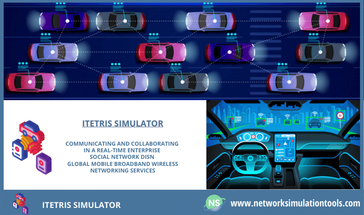 Itetris simulator large scale integrated traffic platform for real time montioring