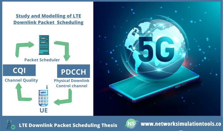 Comparative study of lte downlink packet scheduling thesis