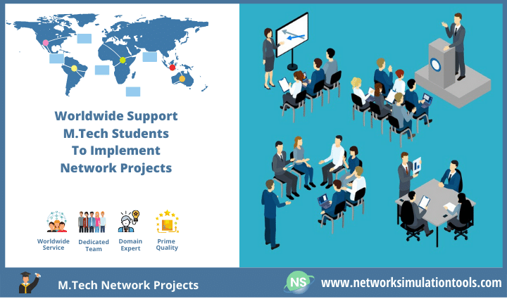 Assistance to implement M Tech Network Projects