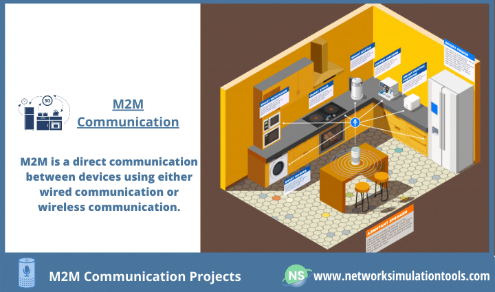 Designing m2m communication projects in iot for students