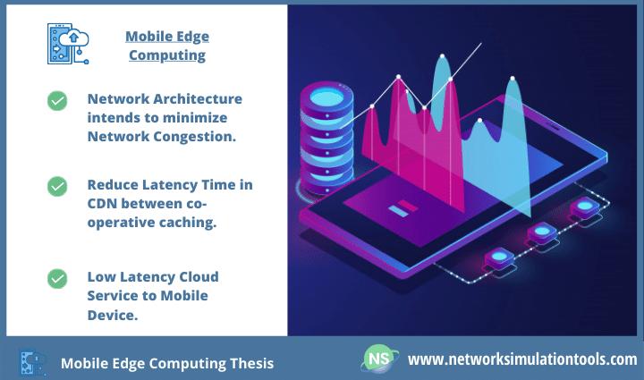 Comprehensive study of mobile edge computing thesis