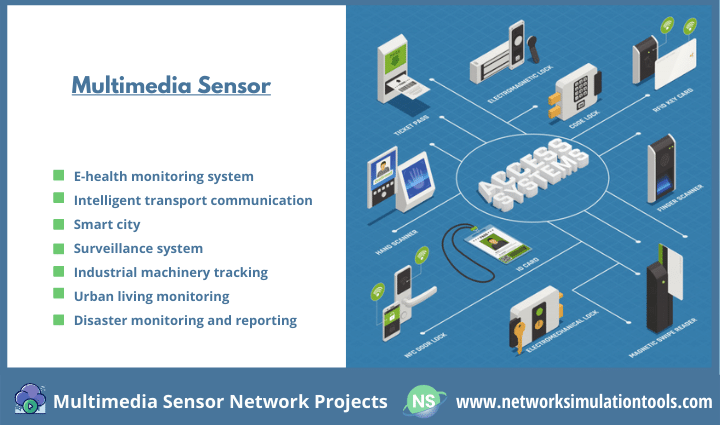 Current trends of multimedia sensor networks projects for research scholars