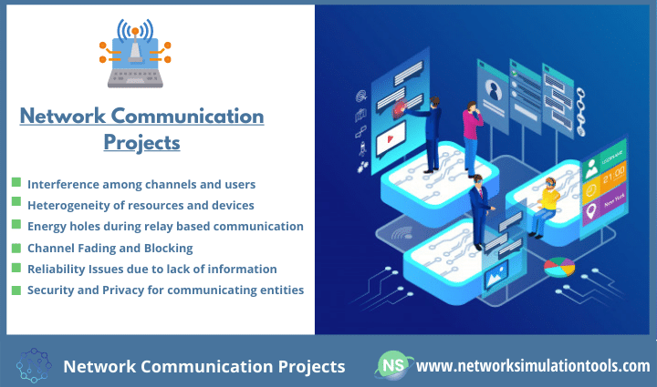 Top 25 research ideas for network communication projects