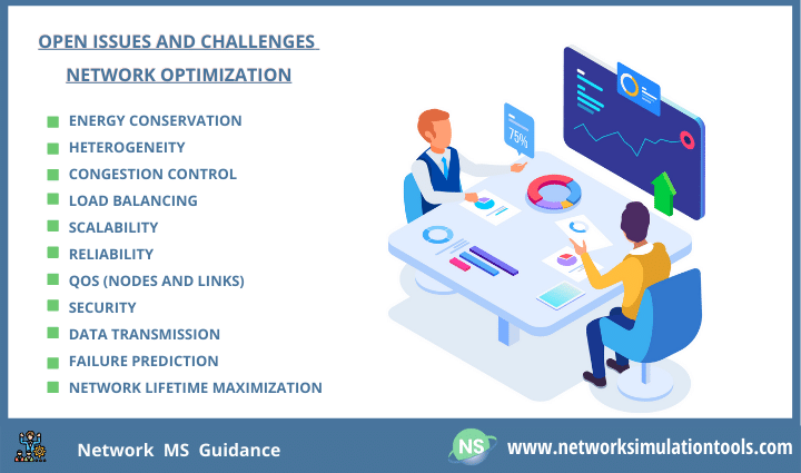 Network MS Guidance for Research Scholars