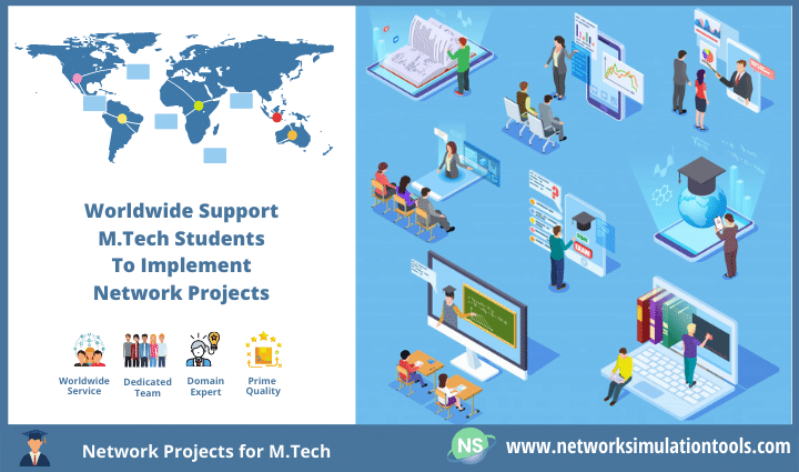 Guidance to implement Network Projects for M Tech Students