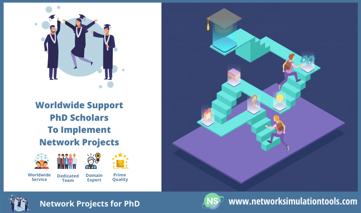 Guidance to implement Network Projects for PhD Research Scholars