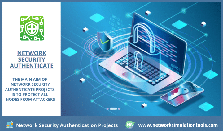 Implementation of network security authentication projects