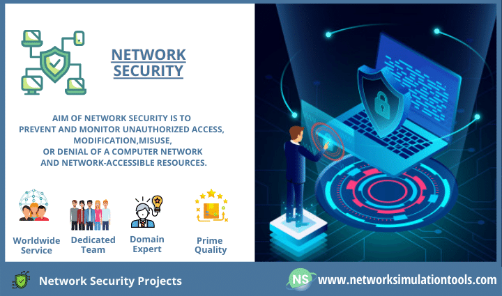 Network security projects for cse students