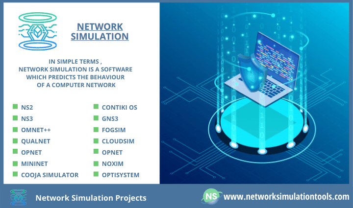Assistance to implement network simulation projects with source code