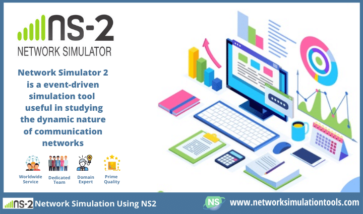 Steps involved in implementing network simulation using ns2