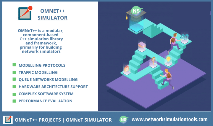 Omnet++  projects with source code for final year engineering students