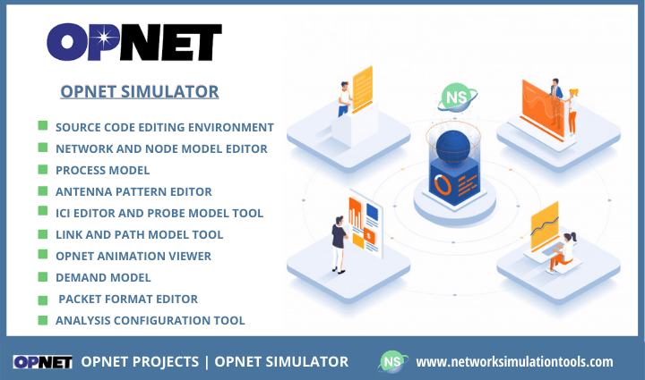 Opnet simulator projects with source code for students