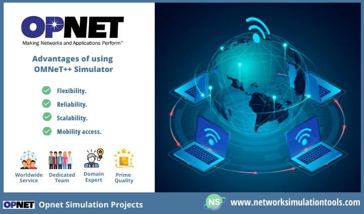 Opnet simulation Projects for computer network simulation