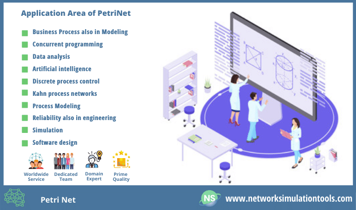 Petri Net in software Engineering computer network with example
