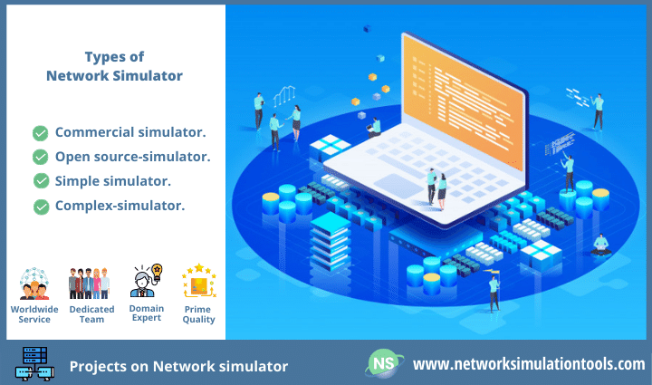 Step by step guide to implement projects on network simulator