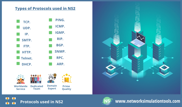 Different type of protocol used in ns2 simulator