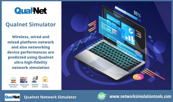 Introduction to implement Qualnet network simulator for research scholars