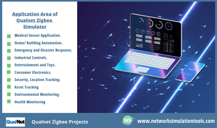 Step by step implementation of Qualnet Zigbee projects
