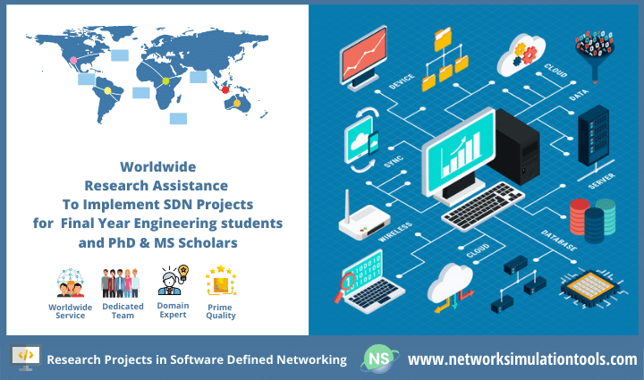 Detailed documentation of research projects in software defined networking