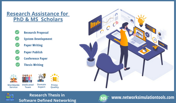 Literature review of research thesis in software defined networking