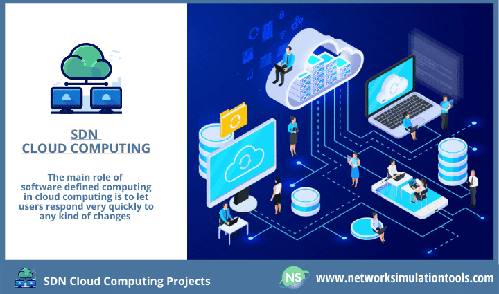 Demonstration of SDN Cloud computing projects