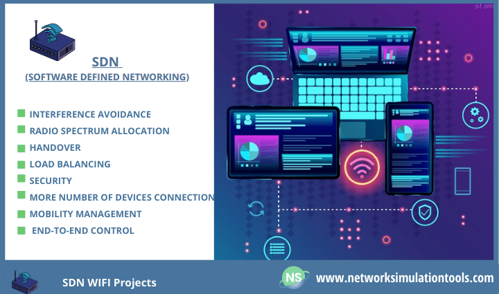 Step by step implementation of sdn wifi projects