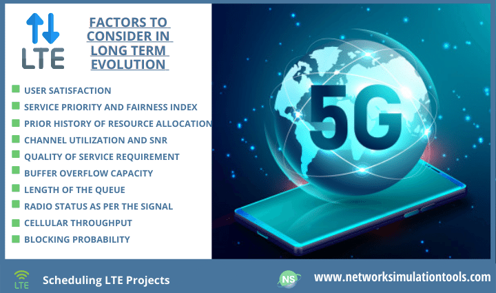 Detailed study Scheduling LTE Projects for students