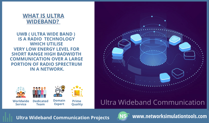 Detailed study of ultra wideband communication projects