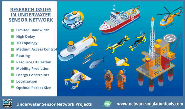 Research challenges and applications of underwater sensor network projects for research scholars
