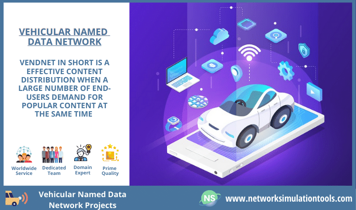 Detailed study of vehicular named data network projects for students