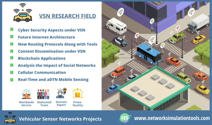 Detailed study of Vehicular sensor networks Projects