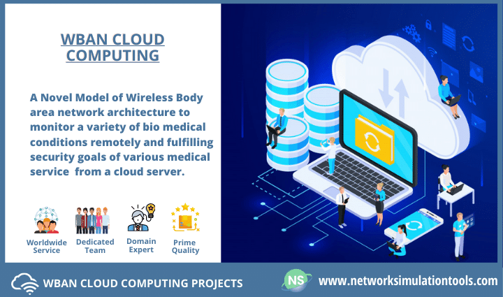 Implementing wban cloud computing projects for research scholars