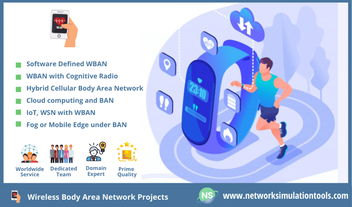 Comprehensive Study of wireless body area network Projects