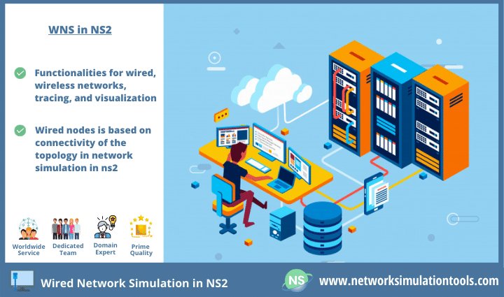 Implementing wired network simulation in ns2 with source code