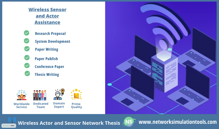 Implementing Wireless actor and sensor network thesis research work for PhD Scholars